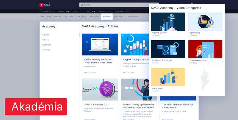 NAGA Akadémia