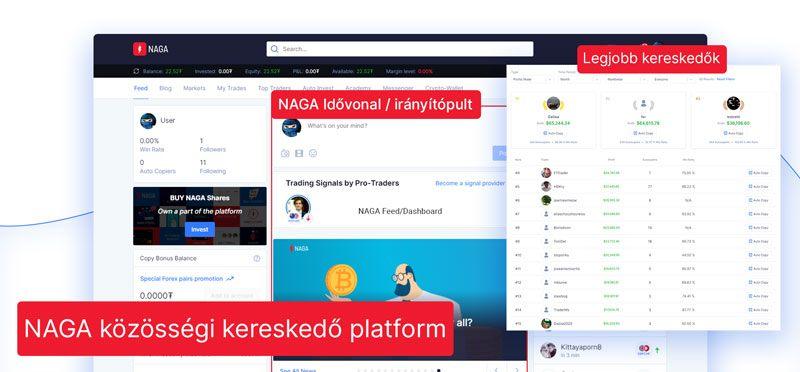 NAGA közösségi kereskedő platform